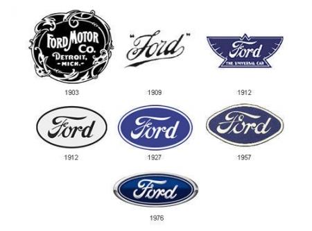 Logo đầu tiên của Ford